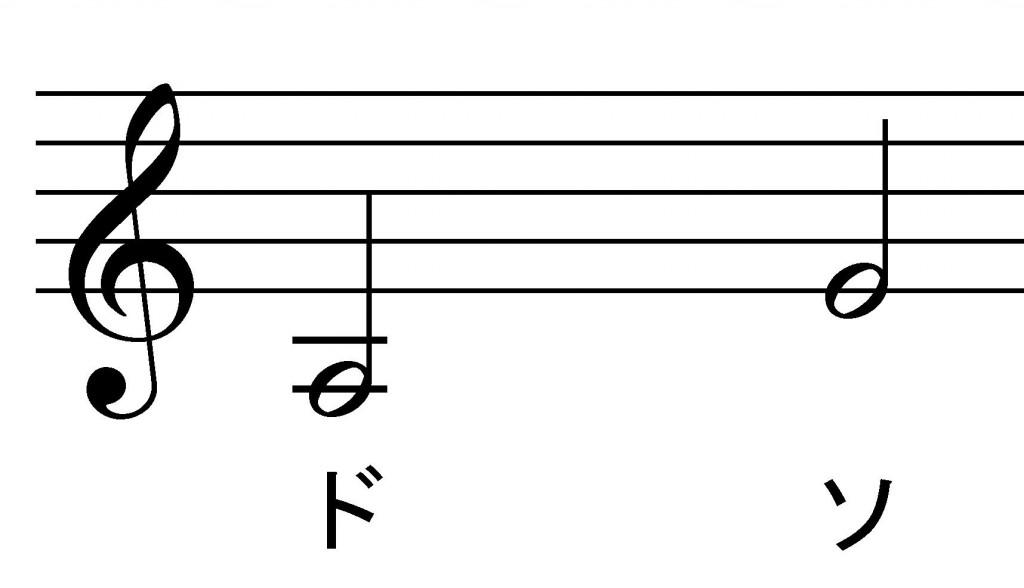 小ヴァイオリン記号