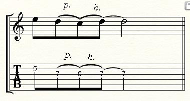 第4章ギターでの効果的なニュアンスハンマプル